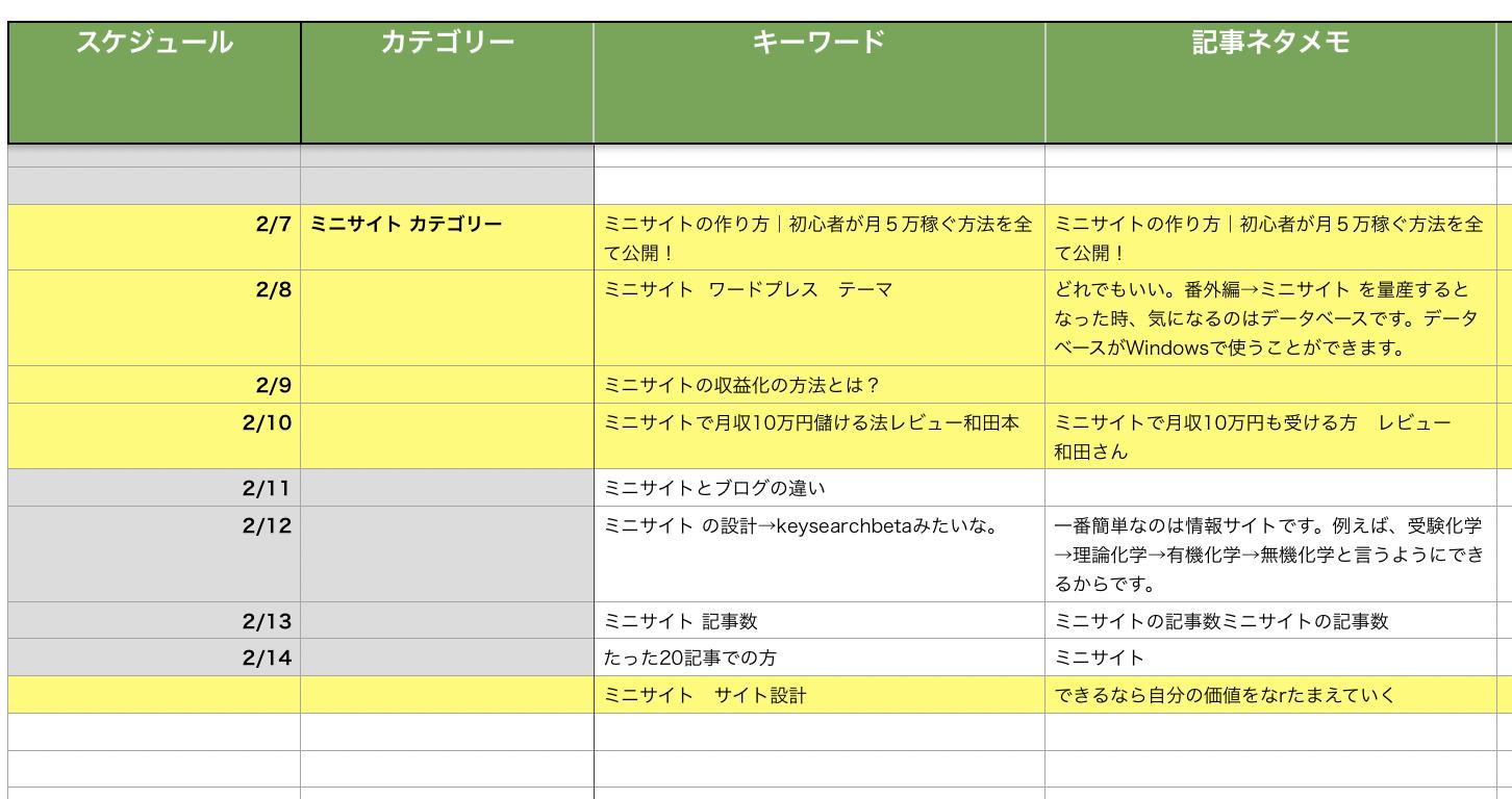 ミニサイトのコンテンツ計画表