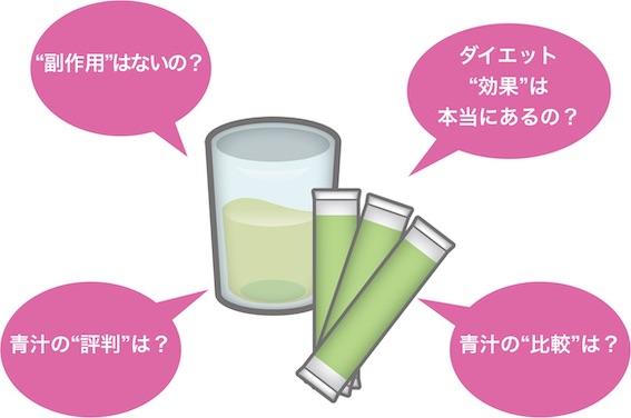 青汁のダイエット商標ミニサイト