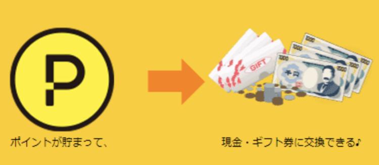 ハピタス1ポイント+1円