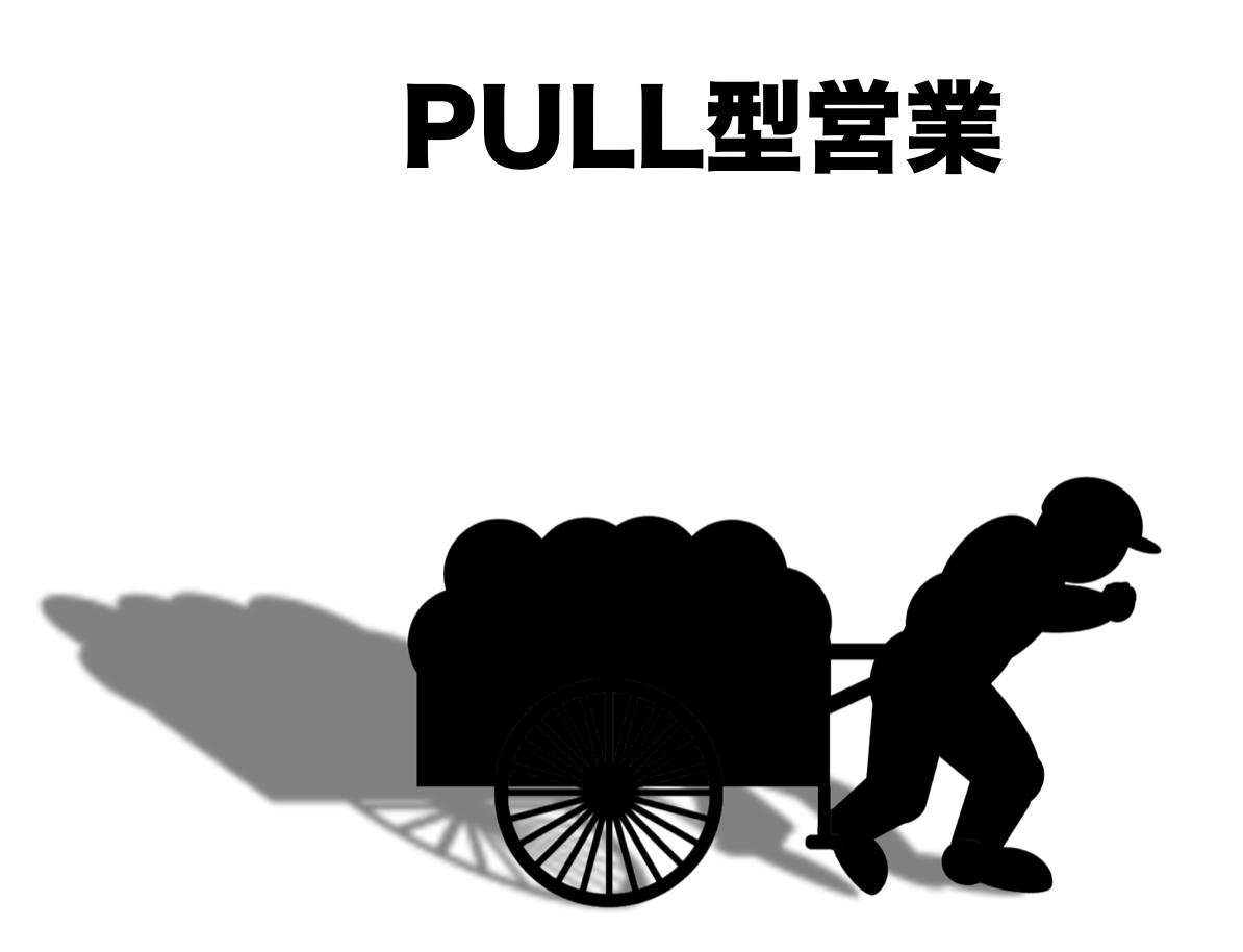 PULL型