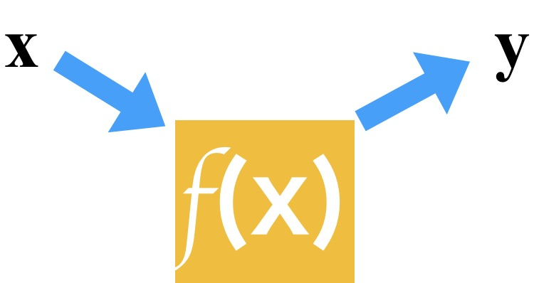 情報発信のf(x)