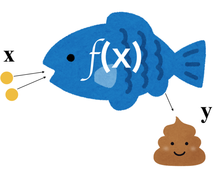 魚が餌を食ってうんこするこれが情報発信だ