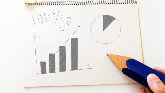ブログの収益目標